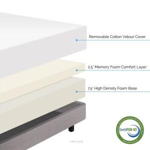 LUCID-10-Inch-Memory-Foam-Mattress (2)