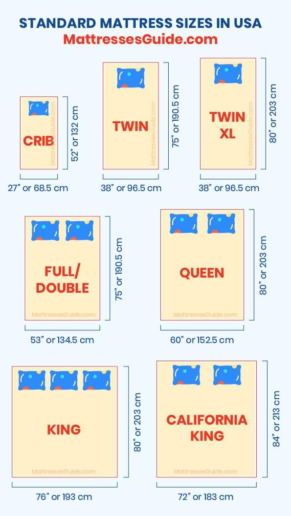 Standard Mattress Sizes in US