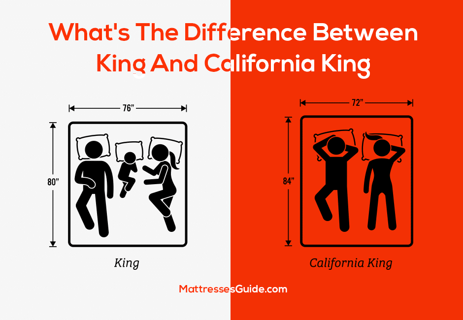 What's The Difference Between King And California King