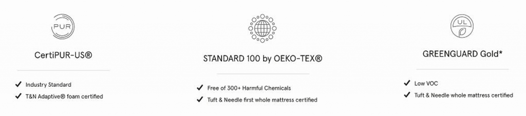 tuft and needle certifications